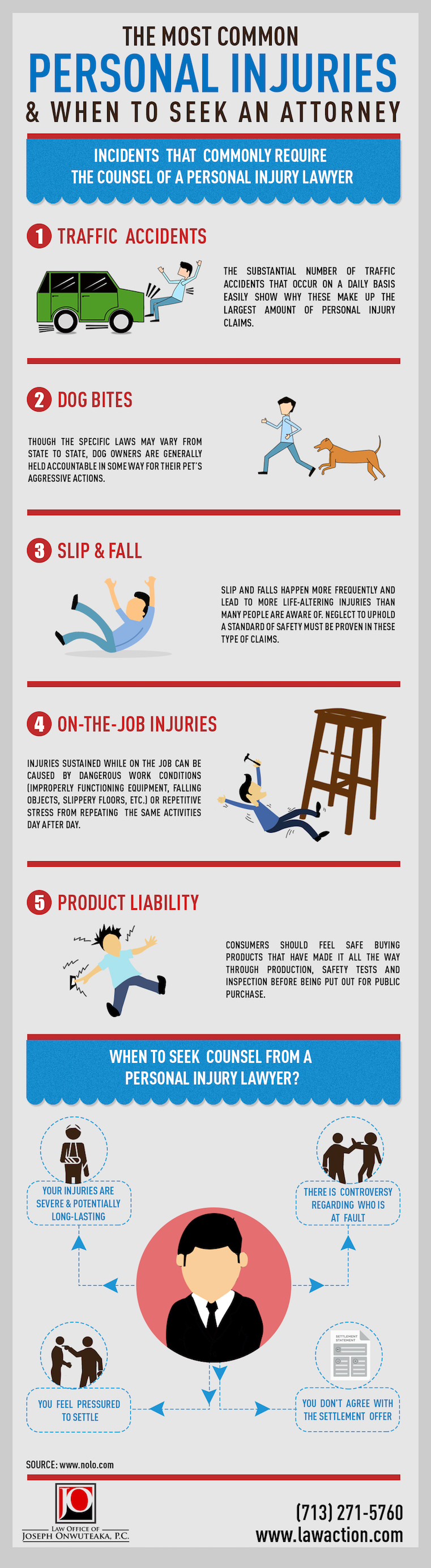 the most common personal injuries